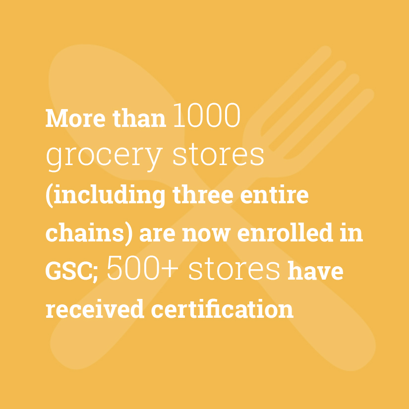 Grocery Sustainability Certification
