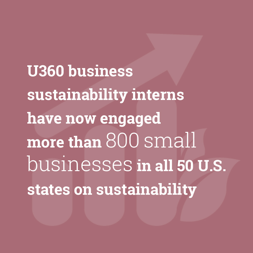 U360 business sustainability